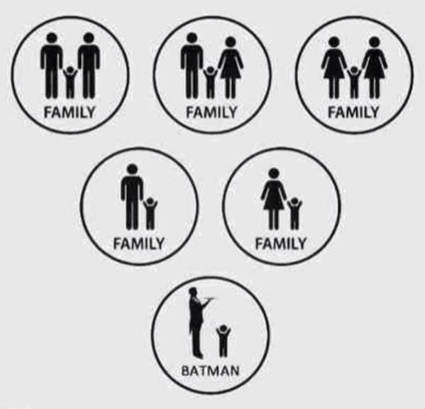 Batman :-)